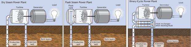 sistem-steam